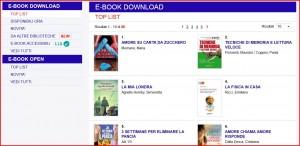 ebook Biblioteca