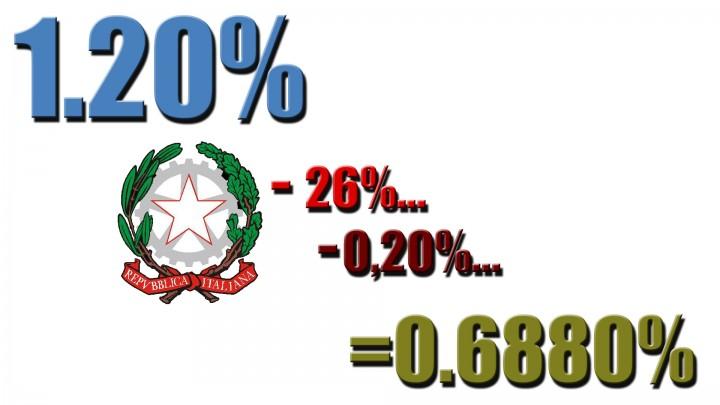 TassazioneItaliana2016